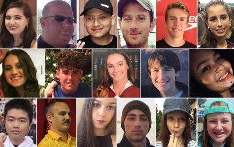 Parkland School Shooting Victims