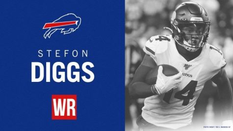 Buffalo Bills Offseason Recap (up to 3/20)