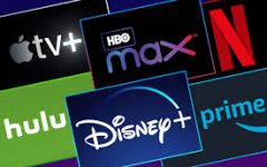 Comparing the Most Popular TV Streaming Services